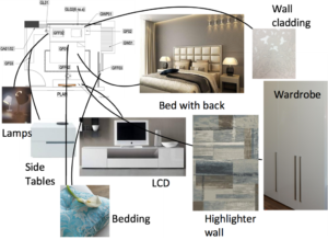 Bedroom 1 Design - Luxury Home Interior Designing Company in Delhi India